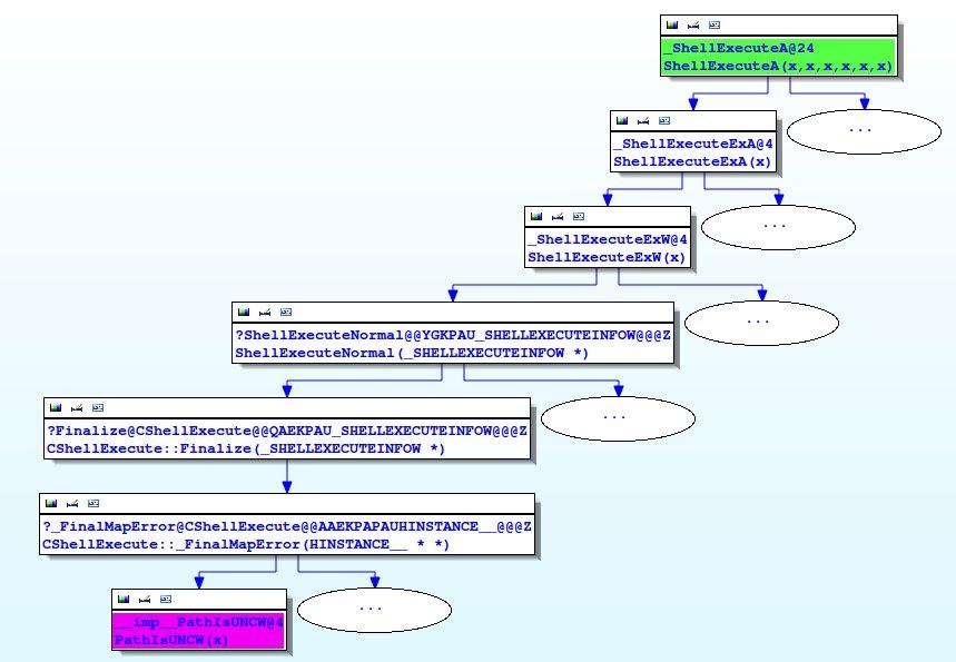 hexblog condensed example result
